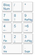 Teclado numérico