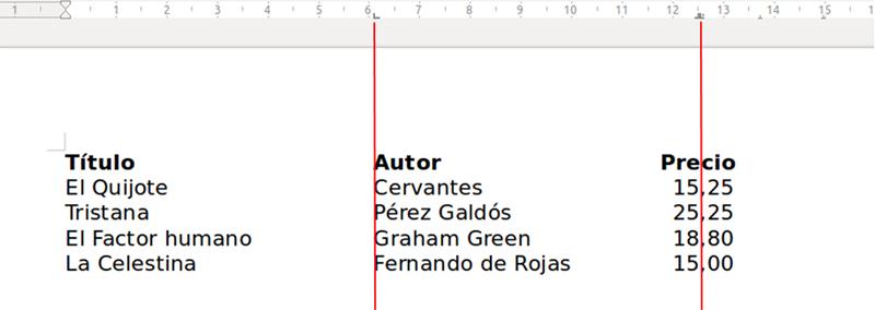 Texto con tabulación izquierda y decimal
