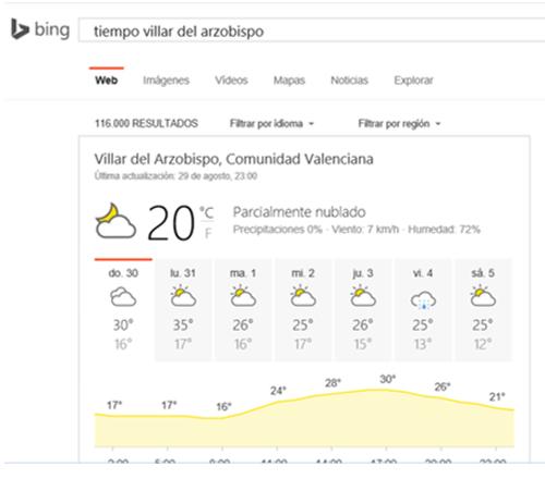 El tiempo en el buscador de Bing
